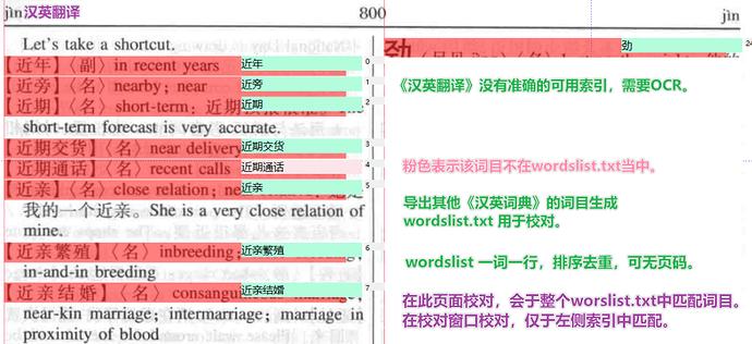 wordslist妙用